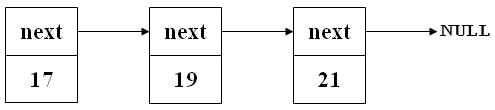 c-linked-list-01.jpg